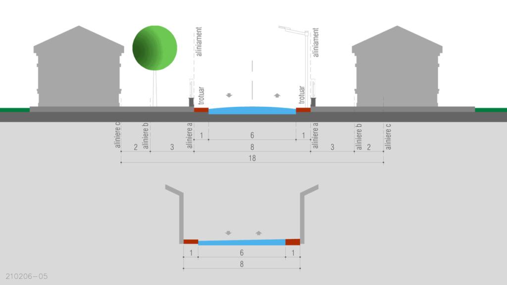 profil strada colectoare categoria 3 de 6 metri carosabil cu trotuar de 1 metru