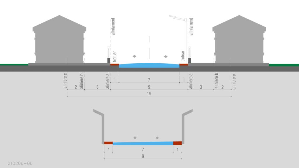 profil strada colectoare categoria 3 de 7 metri carosabil cu trotuar de 1 metru