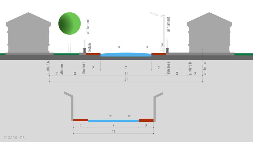 profil strada colectoare categoria 3 de 7 metri carosabil cu trotuar de 2 metri