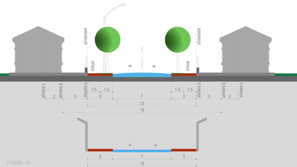 profil strada colectoare categoria 3 de 7 metri carosabil cu trotuar de 3 metri