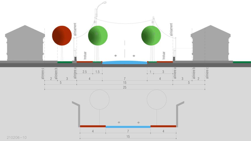 profil strada colectoare categoria 3 de 7 metri carosabil cu trotuar de 4 metri