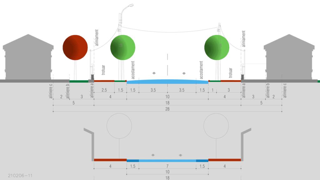 profil strada colectoare categoria 3 de 10 metri carosabil cu trotuar de 4 metri cu acostament de 1.5 metri