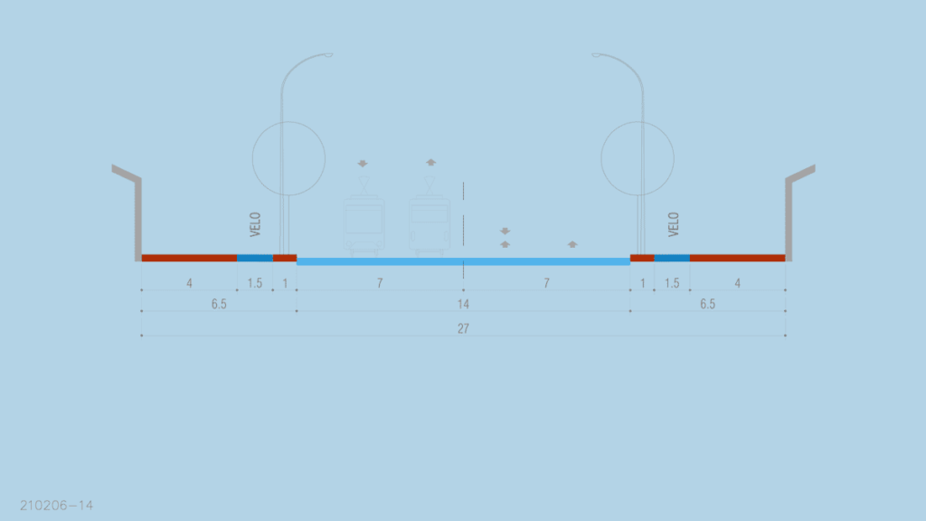 profil strada de legatura categoria 2 de 14 metri carosabil cu tramvaie pe lateral si cu trotuar de 6.5 metri cu pista de biciclete inclusa