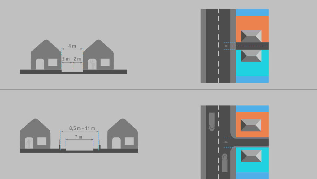 Latimea minima de trecere conform cu Codul Civil si cu Regulamentul General de Urbanism