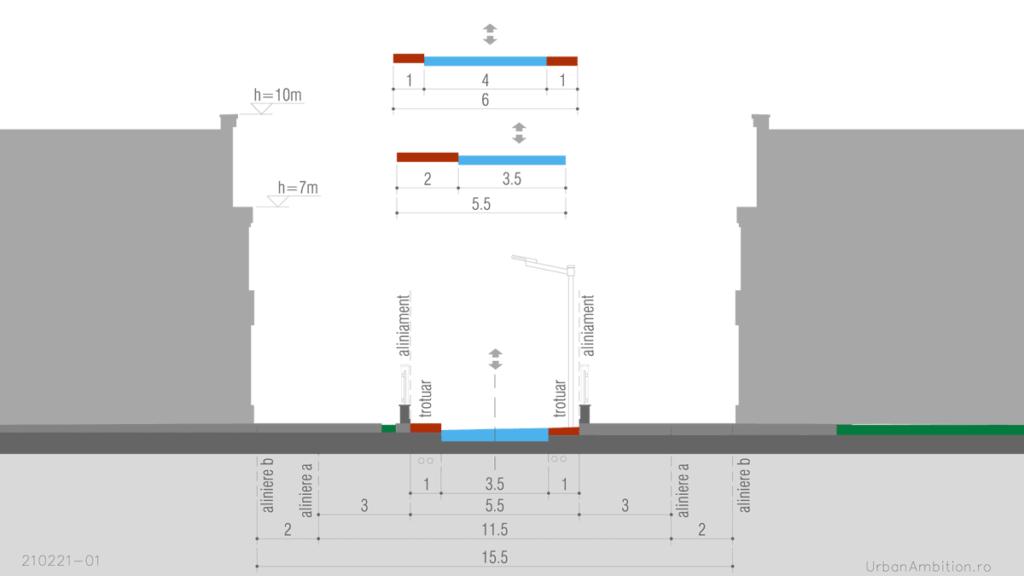 profil strada locala colectoare categoria 4 de 3,5 metri carosabil cu trotuar de 1 metru pe fiecare parte