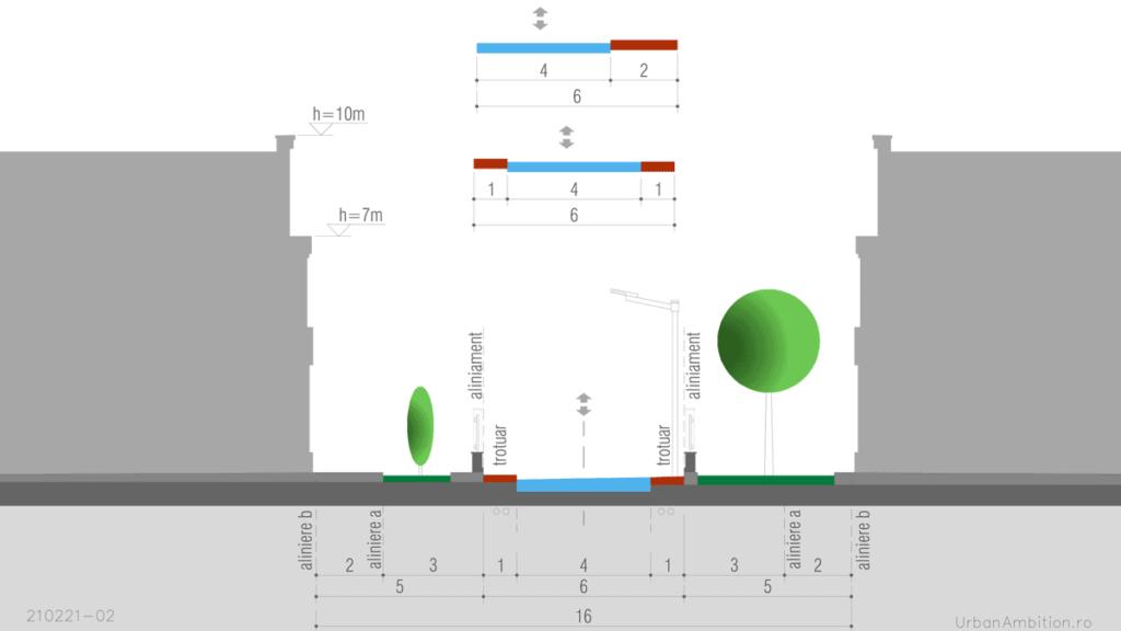 profil strada locala colectoare categoria 4 de 4 metri carosabil cu trotuar de 1 metru pe fiecare parte