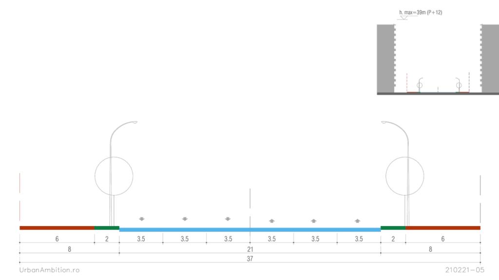 profil strada categoria 1 de 21 metri carosabil  cu trotuar si spatii verzi de 8 metri