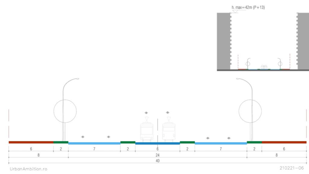 Profil strada categoria 1, de 24 metri carosabil cu trotuar de 8 metri si tramvai cu spatii verzi de 2 metri