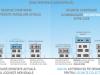 asezarea casei pe teren densitate existentna vs densificare cu blocuri intre case