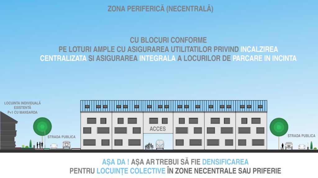 asezarea casei pe teren cum ar trebui sa fie realizata densificarea cu blocuri in zone de case