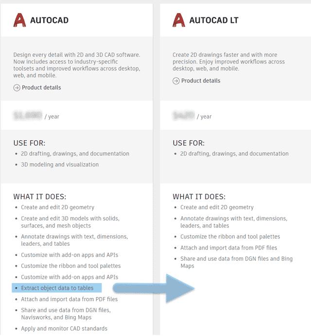autocad vs autocad lt comparatie