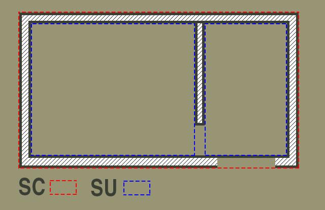 infografic cu exemplificarea Suprafetei utile vs suprafata Construita