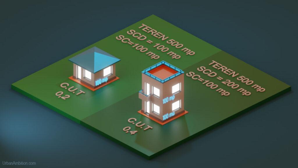 Ce este pot si cut infografic 3D