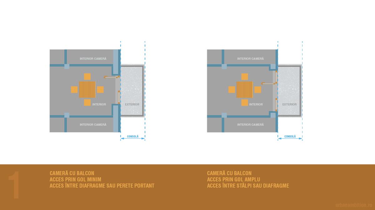 schita cu tipuri principale de balcoane, cu gol amplu catre balcon sau cu gol redus catre balcon