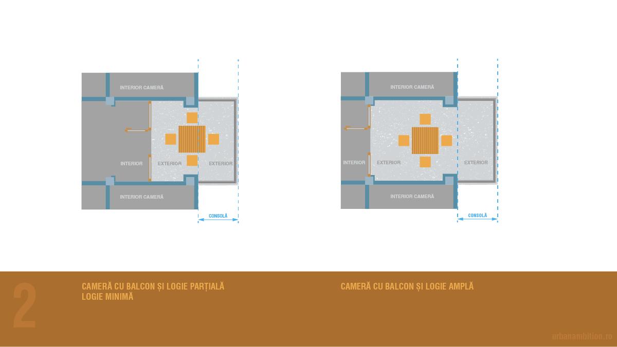 diferenta intre balcon si logie schita cu logie partiala cu balcon si logie completa cu balcon