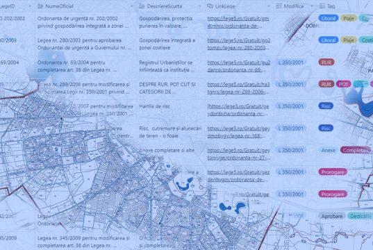 legea urbanismului tabel cu lista de legi aferente suprapuse peste harta plan de urbanism bucuresti