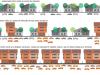 locuinte colective mici etape de densificare de la locuinte individuale la locuinte colective mici inghesuite