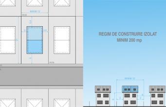 regim de construire izolat plan si vedere casute cu teren deschidere minim 12 metri01