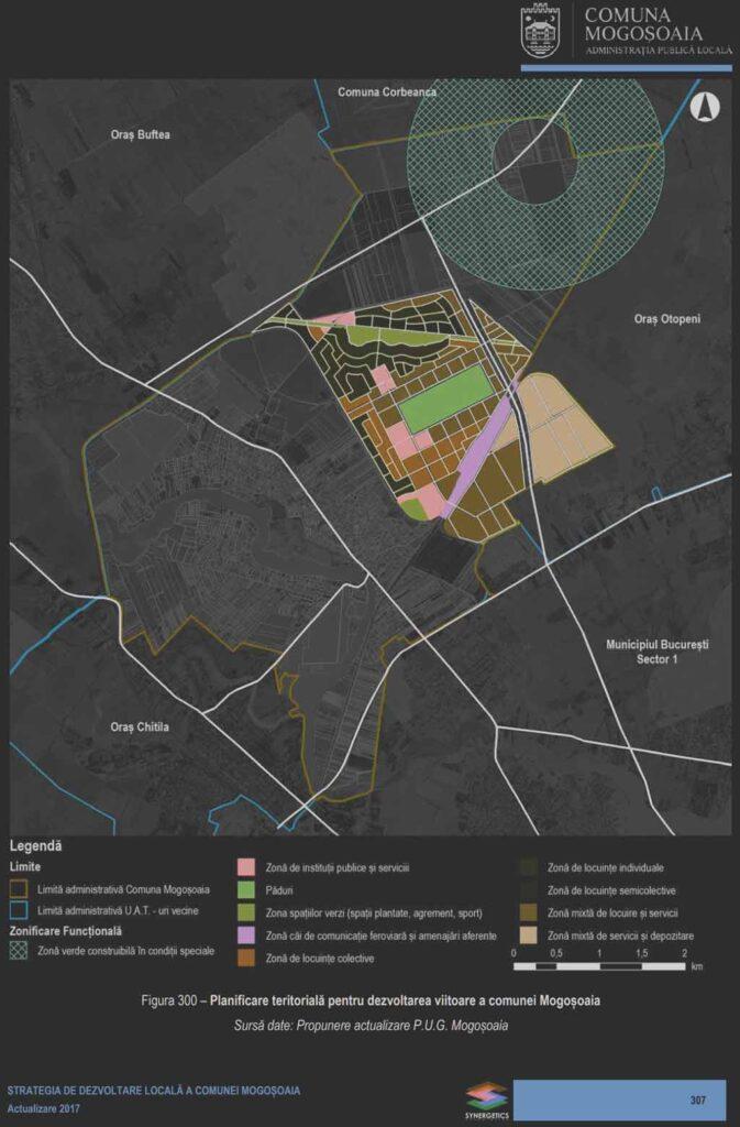 despre strategia de dezvoltare locala-mogosoaia plansa de planificare teritoriala extravilan