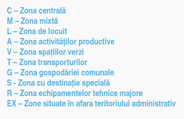 sumar principale zone unitati teritoriale de referinta pug bucuresti